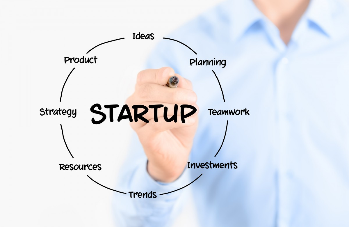 A General Guide to Building a Startup