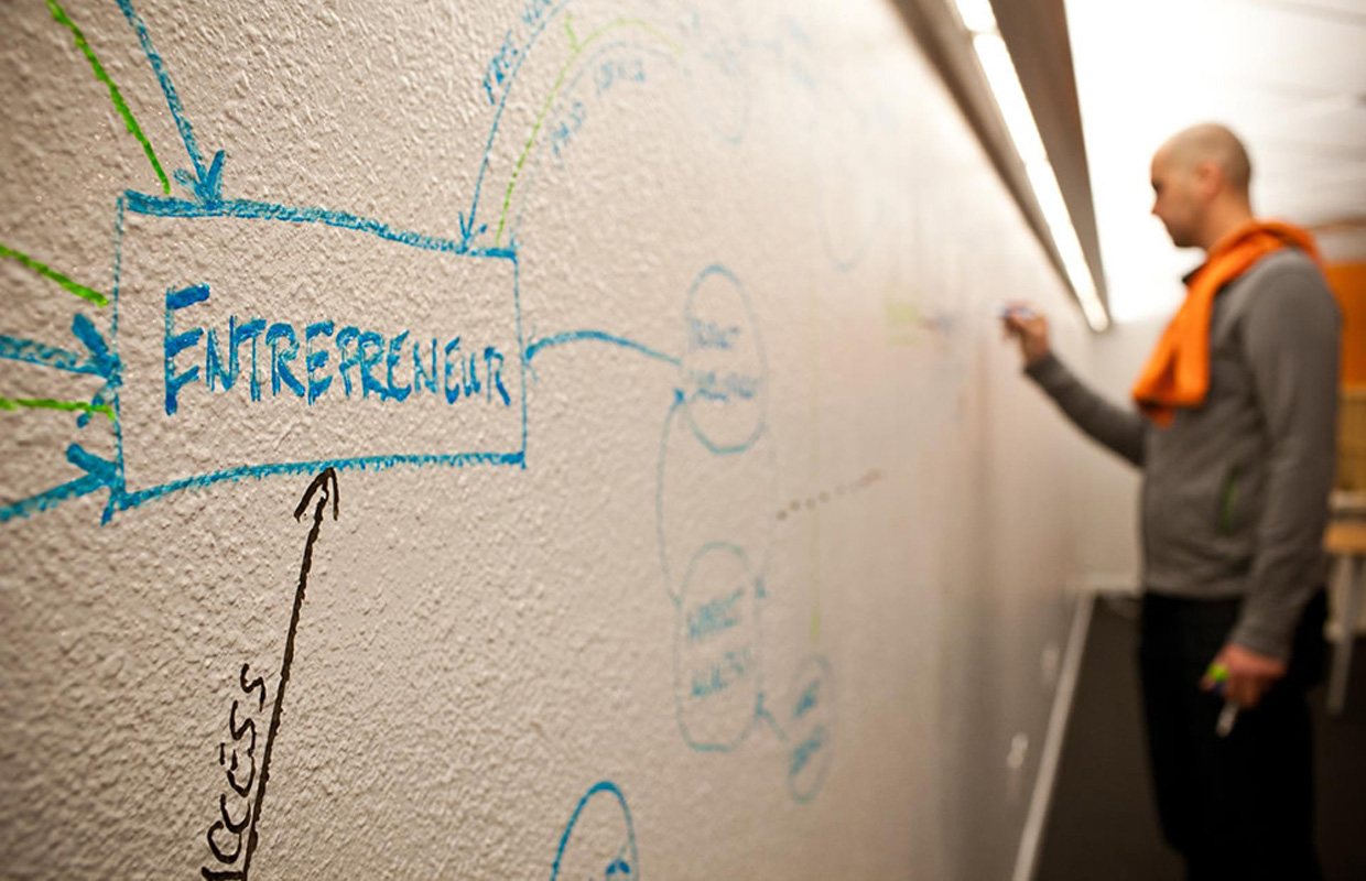 SWOT: An Analysis You Should Apply on Your Startup Company