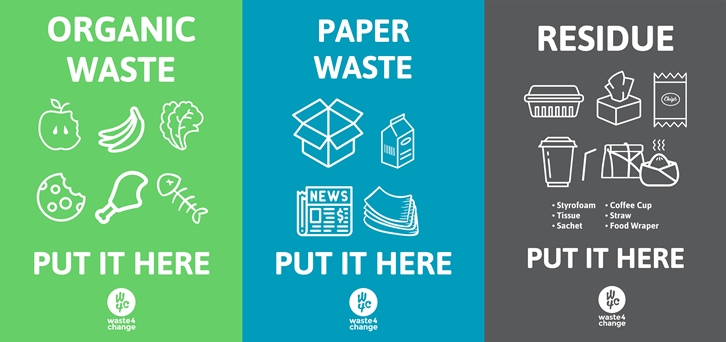 Waste4Change Is Funded by 3 Investors and Signed an MoU