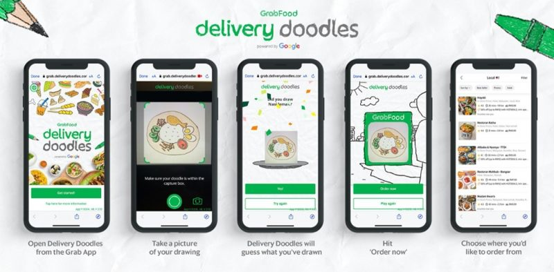 Collaborating with Google, Grab Introduces Delivery Doodles Feature