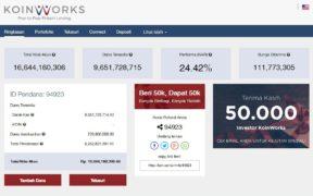 Targeting to Profit, KoinWorks Focuses on MSMEs in 2021