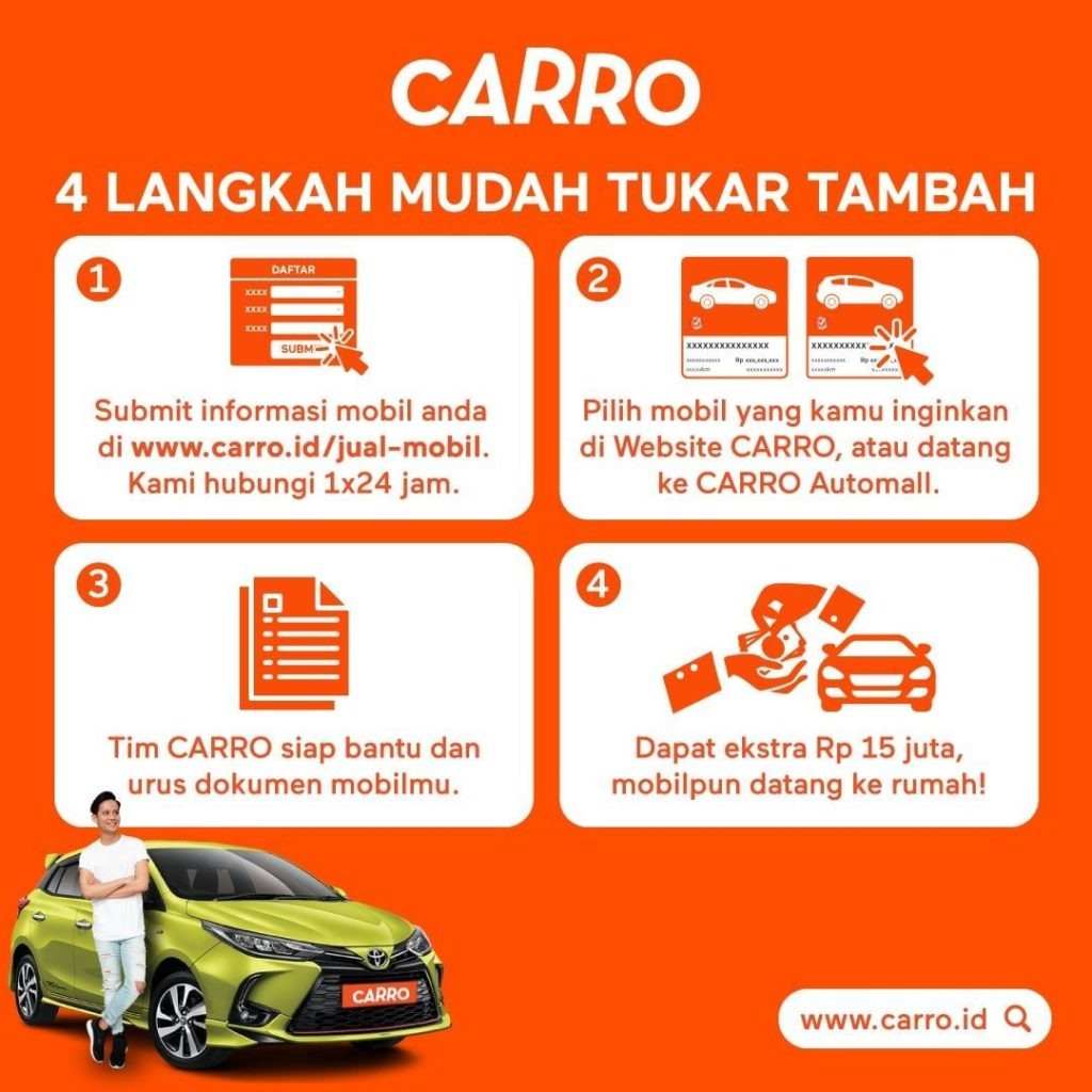 CARRO Expansion Services to the New Car Market