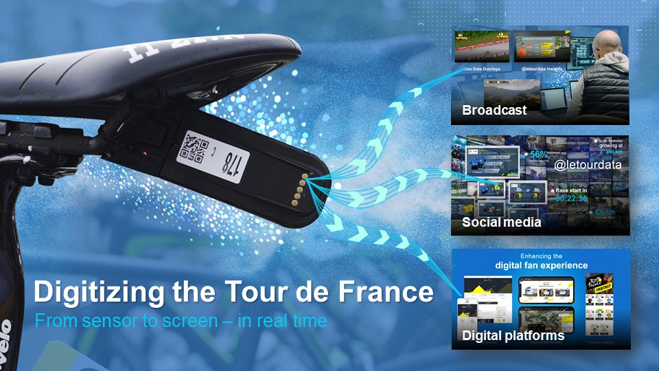 NTT to create world's largest connected stadium, generating a 'digital twin' of the Tour de France