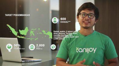 Tanijoy Allegedly Embezzles 400 Investors Money as Much as IDR 4 Billion