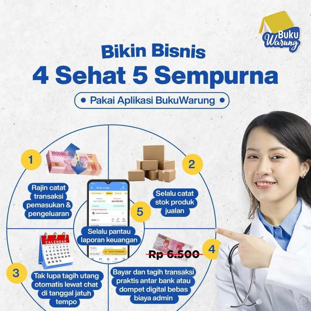 BukuWarung Attracts 6.5 Million MSMEs with Total Funding of IDR 1.1 T